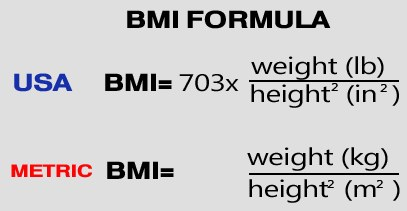 formula to work out body mass